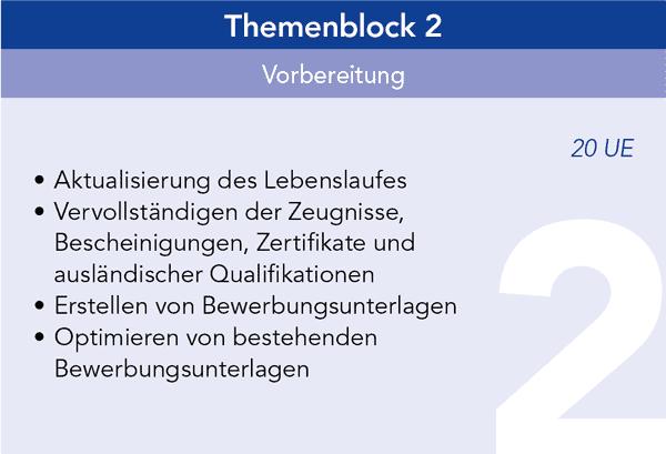 Themenblock 2 Vorbereitung