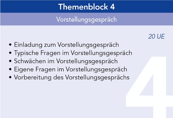 Themenblock 4 Vorstellungsgespräch