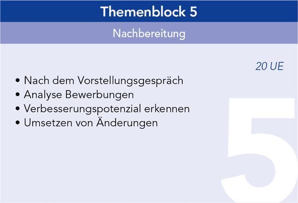 Themenblock 5 Nachbereitung